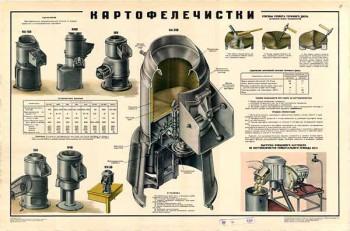 0176. Военный ретро плакат: Картофелечистки
