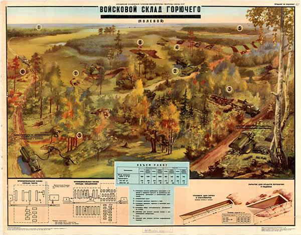 0178. Военный ретро плакат: Войсковой склад горючего