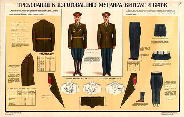 0179. Военный ретро плакат: Требования к изготовлению мундира (кителя) и брюк