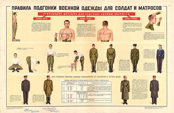 0180. Военный ретро плакат: Правила подгонки военной одежды для солдат и матросов