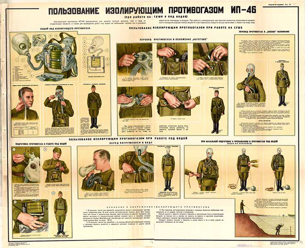 0181. Военный ретро плакат: Пользование изолирующим противогазом ИП-46