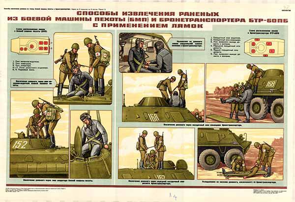 0183. Военный ретро плакат: Способы извлечения раненых из боевой машины пехоты (БМП) и бронетраспортера БТР 60-ПБ с применением лямок