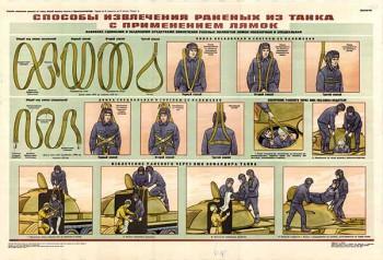 0184. Военный ретро плакат: Способы извлечения раненых из танка с применением лямок