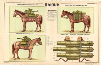 0188. Военный ретро плакат: Вьюки