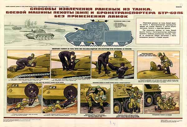 0190. Военный ретро плакат: Способы извлечения раненых из танка, боевой машины пехоты (БМП) и бронетраспортера БТР 60-ПБ без применения лямок