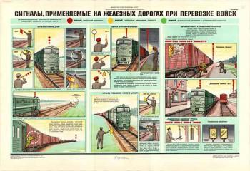 0191. Военный ретро плакат: Сигналы применяемые на железных дорогах при перевозке войск
