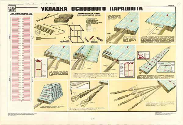 0194. Военный ретро плакат: Укладка основного прарашюта
