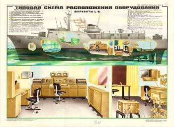0196. Военный ретро плакат: Типовая схема расположения оборудования