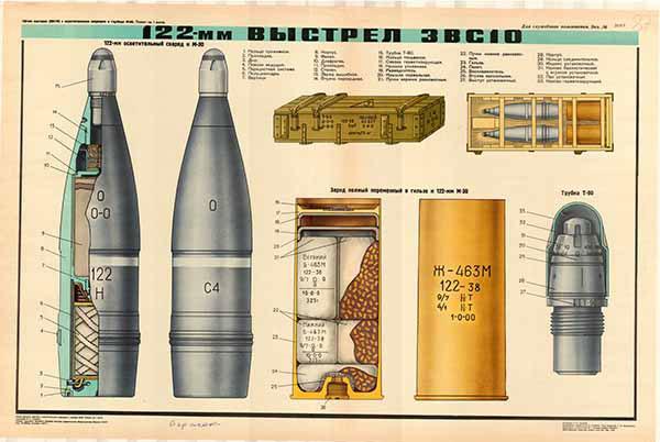 0198. Военный ретро плакат: 122-мм выстрел ЗВС10