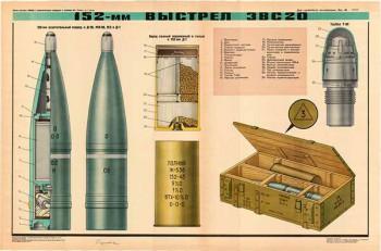 0199. Военный ретро плакат: 152-мм выстрел ЗВС20