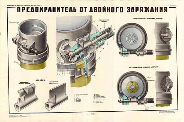 0201. Военный ретро плакат: Предохранитель от двойного заряжания