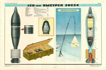 0205. Военный ретро плакат:120-мм выстрел ЗВ24