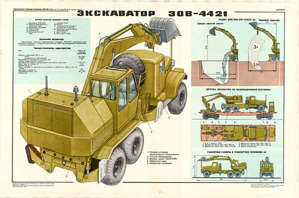 0206. Военный ретро плакат: Экскаватор ЭОВ-4421