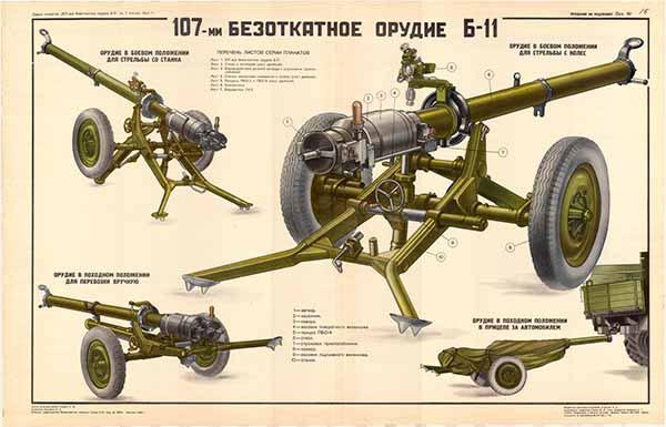 0209. Военный ретро плакат: 107-мм безоткатное орудие Б-11