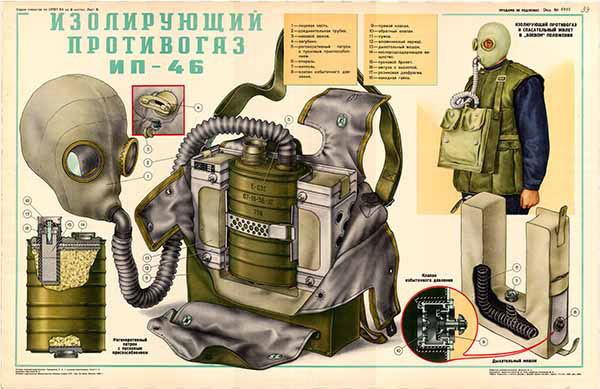 0211. Военный ретро плакат: Изолирующий противогаз ИП-46