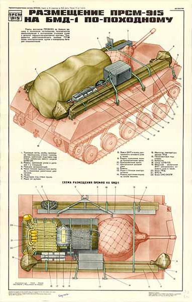 0221. Военный ретро плакат: Размещение ПРСМ-915 на БДМ-1 по походному