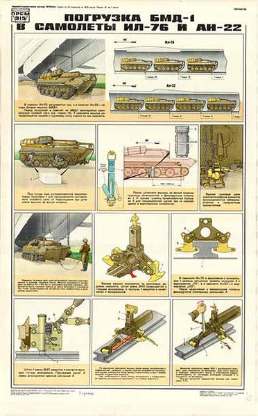 0223. Военный ретро плакат: Погрузка БДМ-1 в самолеты Ил-76 и Ан-22