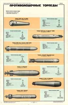 0224. Военный ретро плакат: Противолодочные торпеды