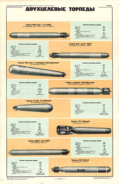 0225. Военный ретро плакат: Двухцелевые торпеды
