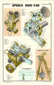 0227. Военный ретро плакат: Прицел МПМ-44М