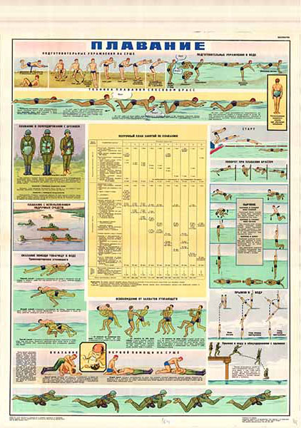0233. Военный ретро плакат: Плавание