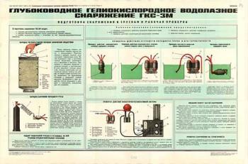 0237. Военный ретро плакат: Глубоководное гелиокислородное водолазное снаряжение ГКС-3М