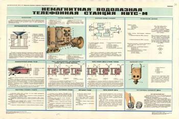 0238. Военный ретро плакат: Неомагнитная водолазная телефонная станция НВТС-М
