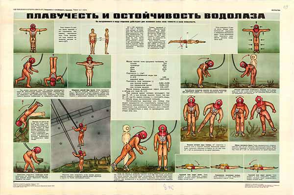 0242. Военный ретро плакат: Плавучесть и остойчивость водолаза