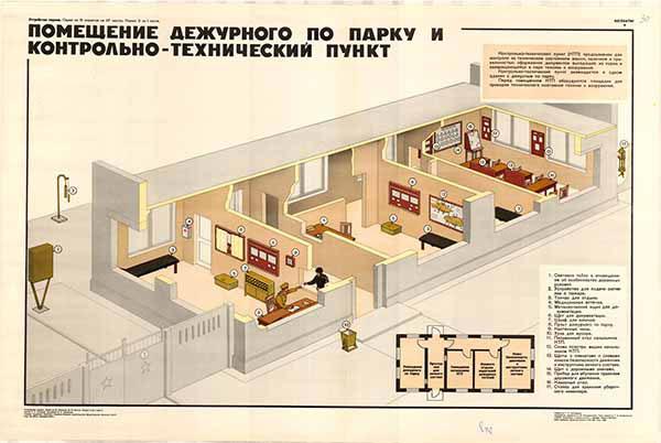 0247. Военный ретро плакат: Помещение дежурного по парку и контрольно-технический пункт