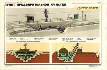 0248. Военный ретро плакат: Пункт предварительной очистки