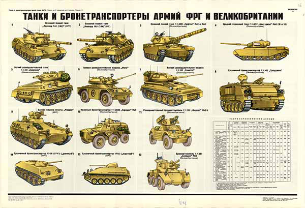 0254. Военный ретро плакат: Танки и бронетранспортеры армий ФРГ и Великобритании