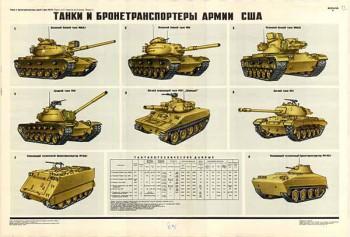 0256. Военный ретро плакат: Танки и бронетранспортеры армии США