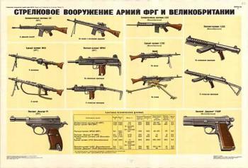 0259. Военный ретро плакат: Стрелковое вооружение армий ФРГ и Великобритании