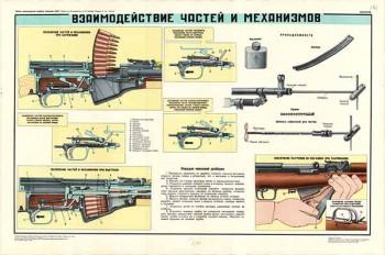 0264. Военный ретро плакат: Взаимодействие частей и механизмов