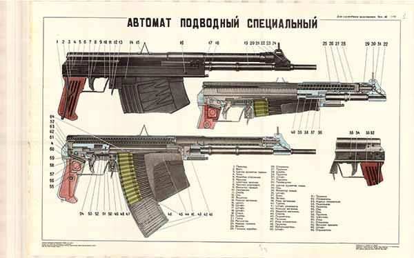 0266. Военный ретро плакат: Автомат подводный специальный
