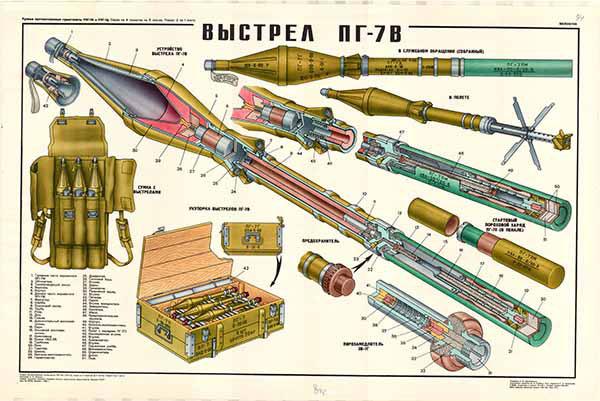 0268. Военный ретро плакат: Выстрел ПГ-7В