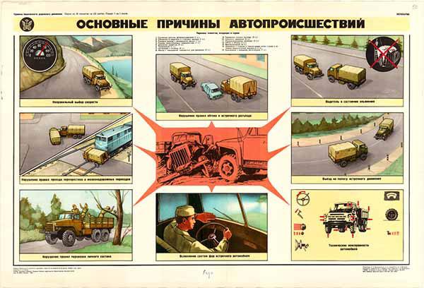 0272. Военный ретро плакат: Основные причины автопроисшествий