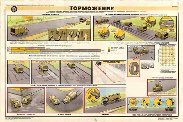 0764. Военный ретро плакат: Торможение