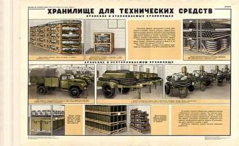 0275. Военный ретро плакат: Хранилища для технических средств