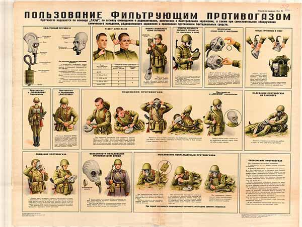 0277. Военный ретро плакат: Пользование фильтрующим противогазом