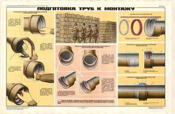 0291. Военный ретро плакат: Подготовка труб к монтажу