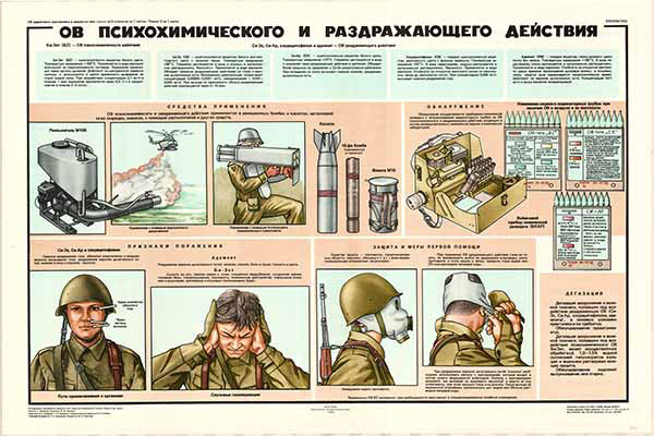 0293. Военный ретро плакат: ОВ психохимического и раздражающего действия