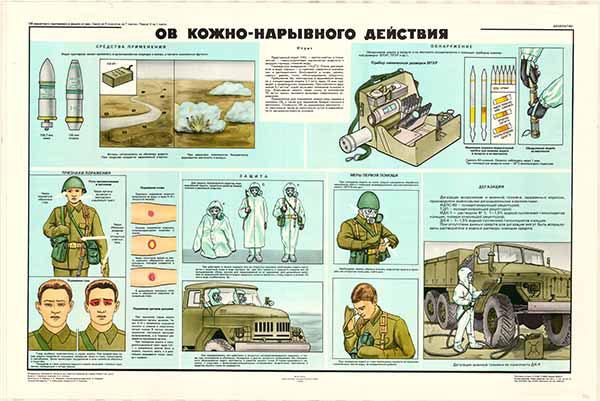 0294. Военный ретро плакат: ОВ кожно-нарывного действия