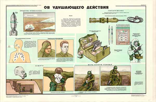 0295. Военный ретро плакат: ОВ удушающего действия