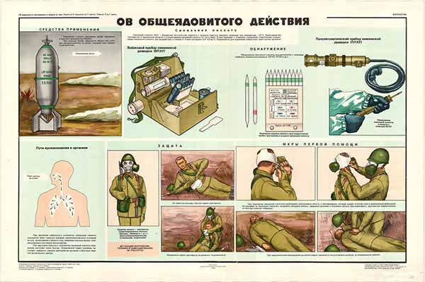 0296. Военный ретро плакат: ОВ общеядовитого действия