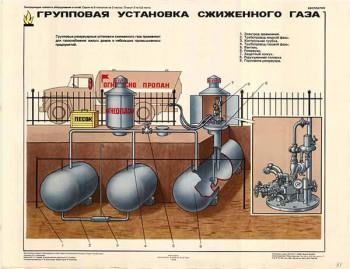 0297. Военный ретро плакат: Групповая установка сжиженного газа