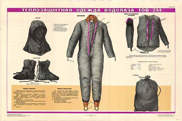 0308. Военный ретро плакат: Теплозащитная одежда водолаза ТОВ-2М