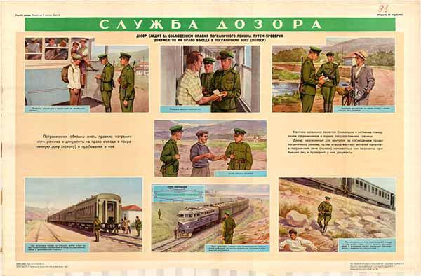 0313. Военный ретро плакат: Служба дозора