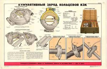 0319. Военный ретро плакат: Кумулятивный заряд кольцевой КЗК