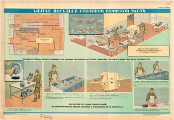 0359. Военный ретро плакат: Мытье посуды в столовой воинской части